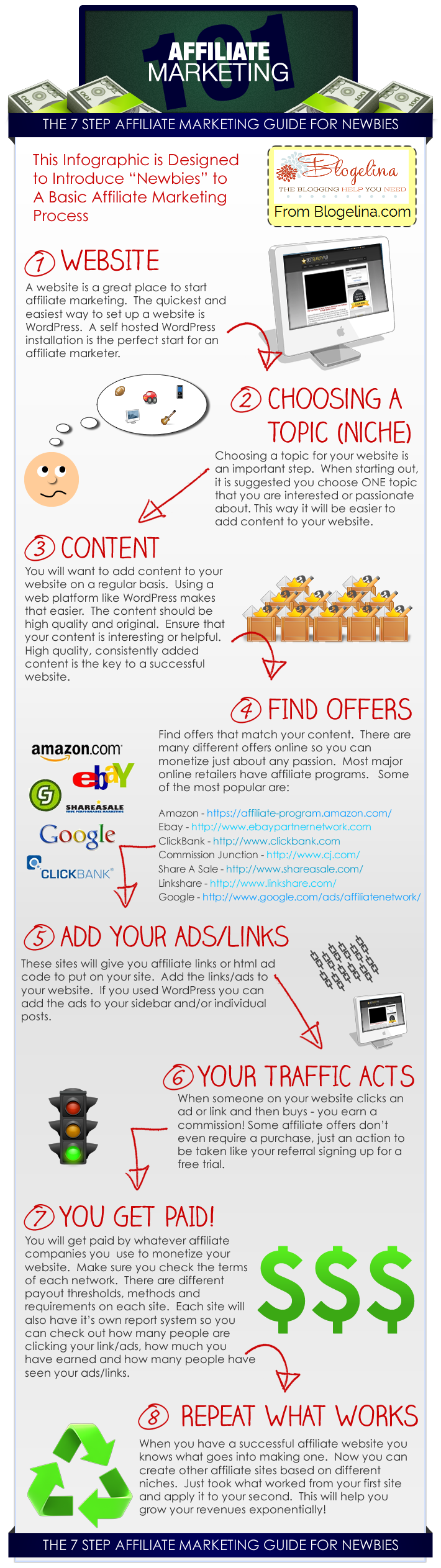 Affiliate Marketing Guide for Newbies