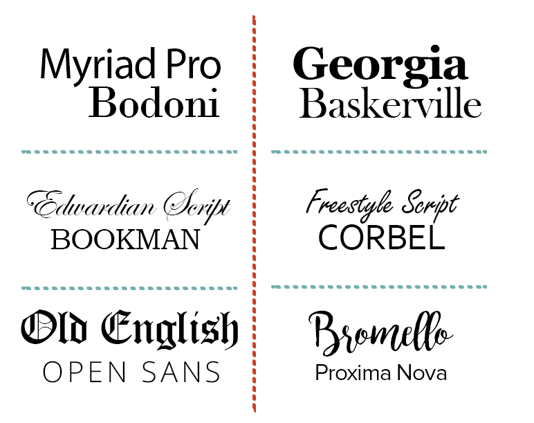 How To Choose The Best Fonts For Your Blog